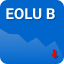 Eolus Vind B