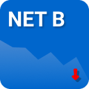 NetEnt B