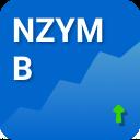 Novozymes B