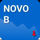 Novo Nordisk B